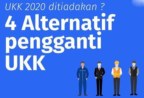 4 alternatif pengganti UKK