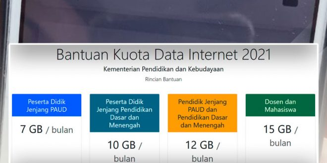Segera cair, Bantuan Kuota Data Internet 2021